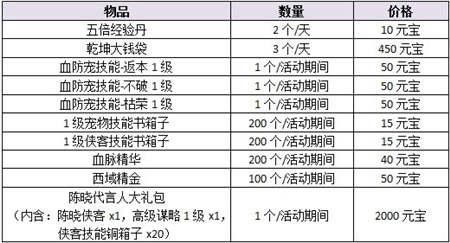 神雕侠侣手游11月28日感恩节版本更新公告